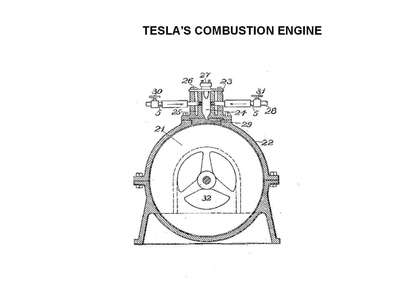 Nikola Tesla Blueprint Plans For Free Energy Nikola tesla's internal